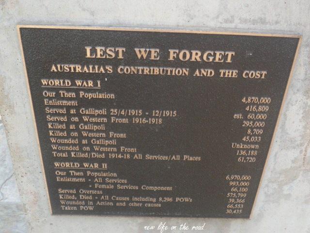 Memorial Monument Australia